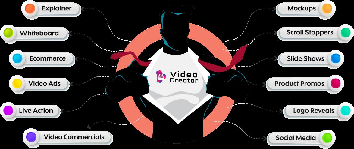 videocreator features
